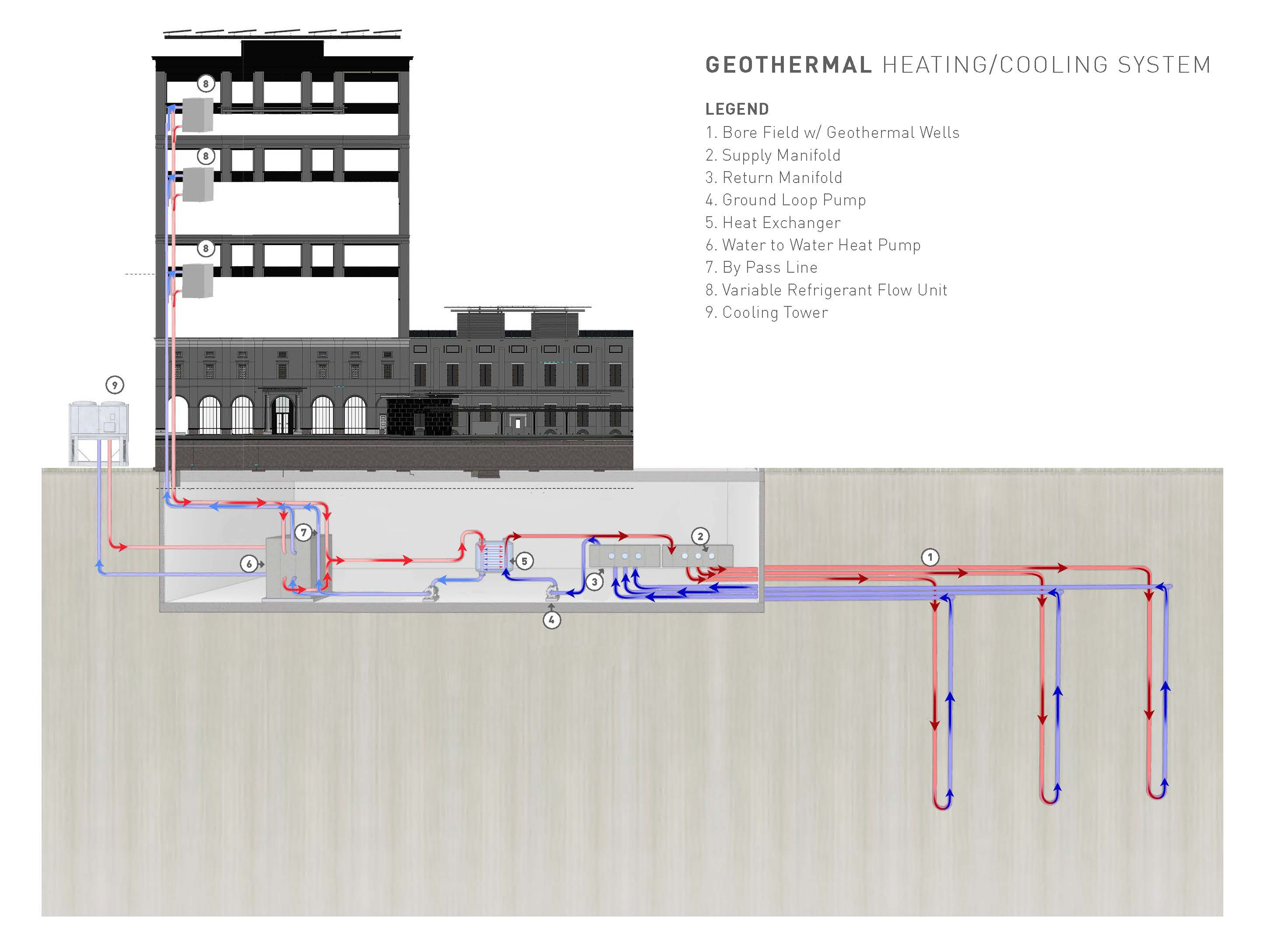 Geothermal Heating and Cooling System of 1703 Broadway